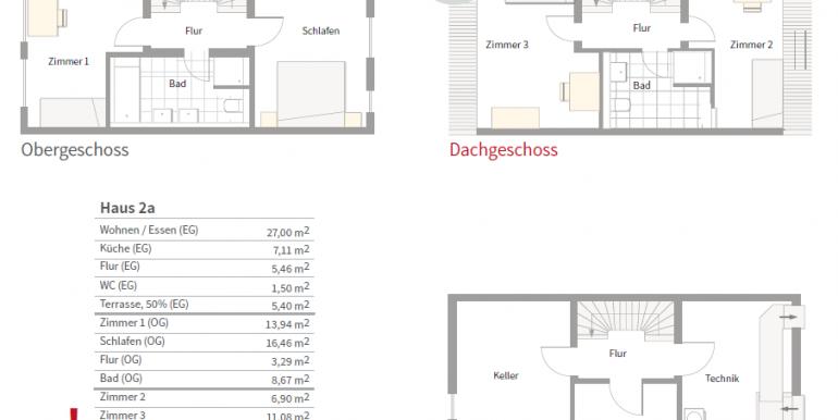 RH 2A - Dachgeschoss